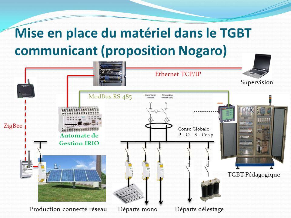 Mise en place du matériel dans le TGBT communicant (proposition Nogaro)
