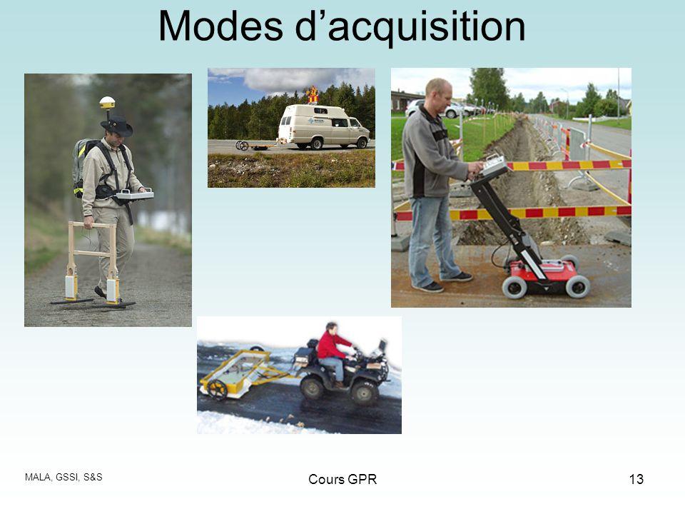 Modes d'acquisition MALA, GSSI, S&S Cours GPR