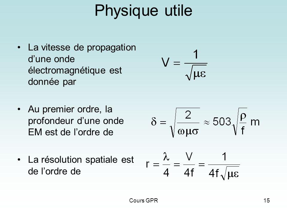 Physique utile La vitesse de propagation d'une onde électromagnétique est donnée par.