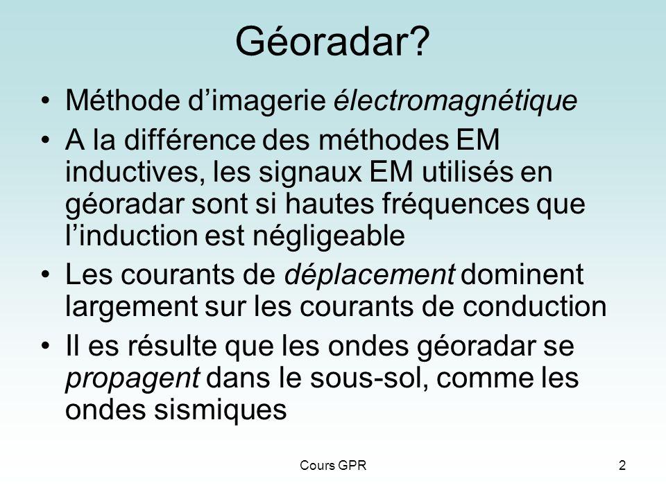 Géoradar Méthode d'imagerie électromagnétique