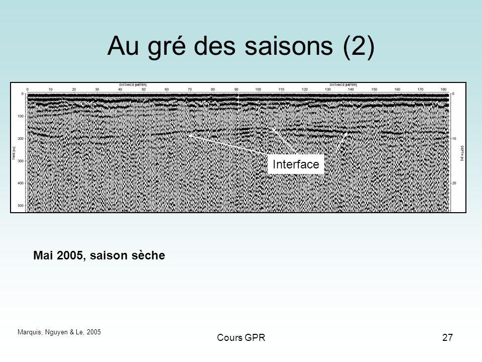 Au gré des saisons (2) Interface Mai 2005, saison sèche Cours GPR