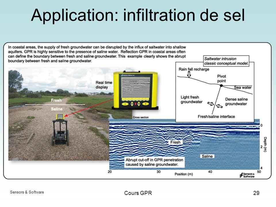 Application: infiltration de sel