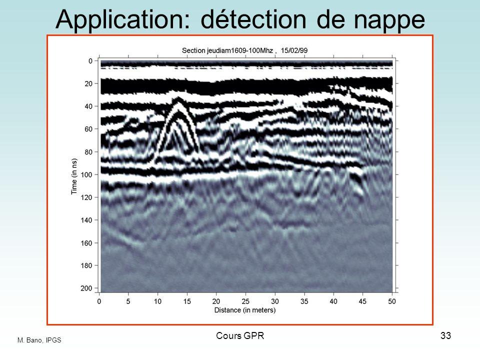 Application: détection de nappe