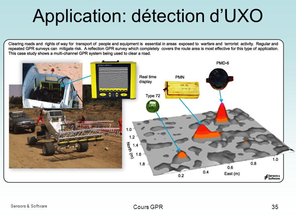 Application: détection d'UXO