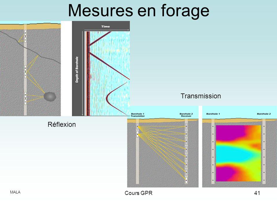 Mesures en forage Transmission Réflexion MALA Cours GPR