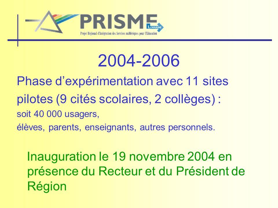2004-2006 Phase d'expérimentation avec 11 sites