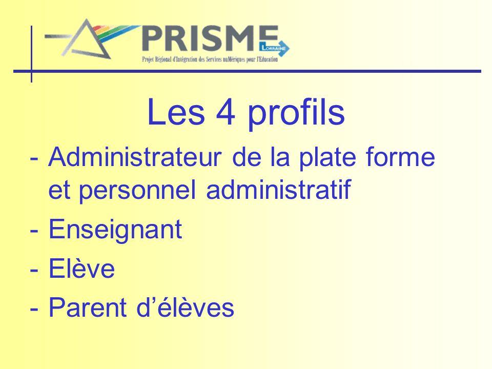 Les 4 profils Administrateur de la plate forme et personnel administratif.
