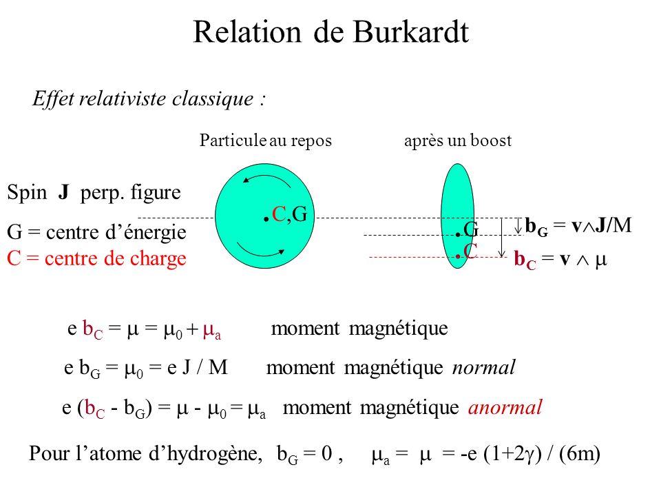 .C,G .G .C Relation de Burkardt Effet relativiste classique :