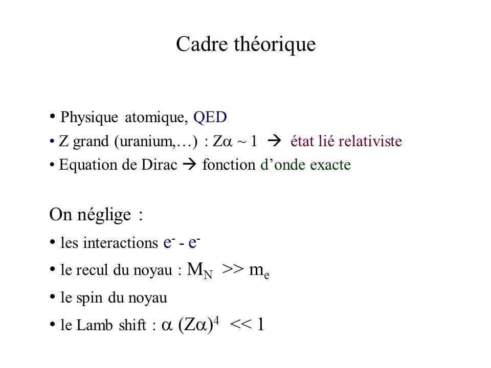 Cadre théorique Physique atomique, QED On néglige :