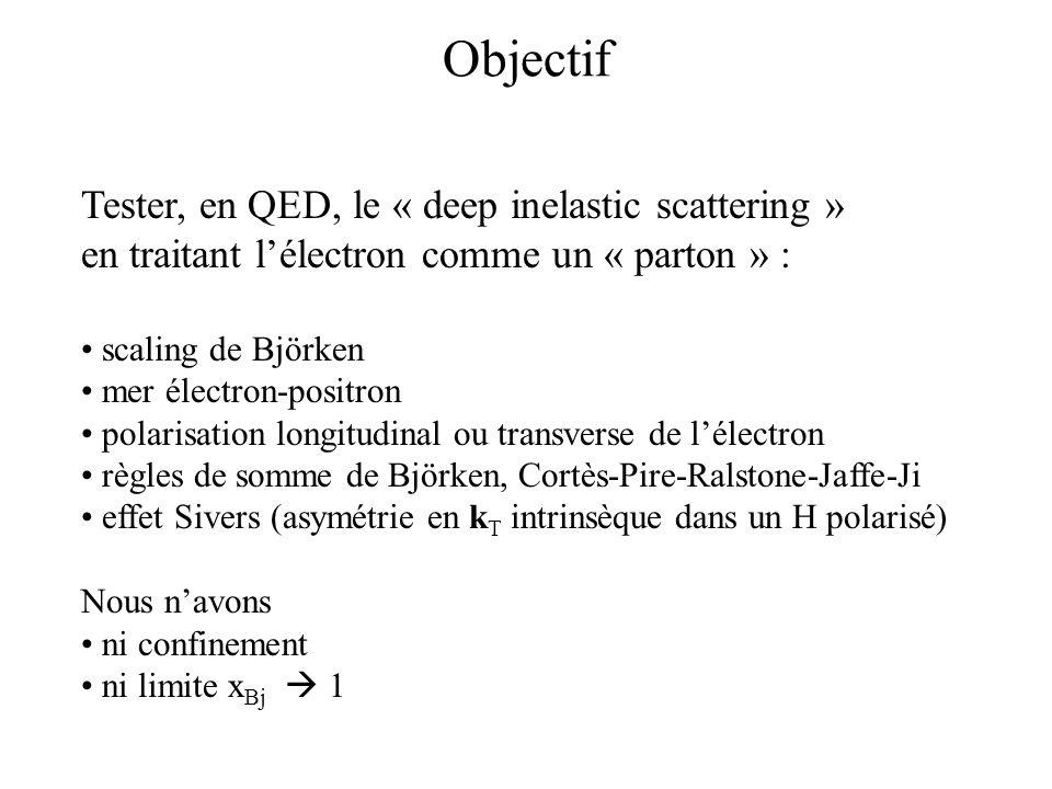 Objectif Tester, en QED, le « deep inelastic scattering »