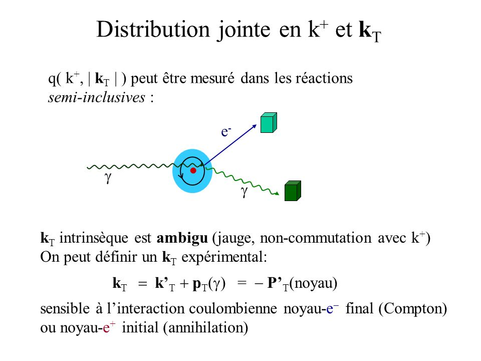 Distribution jointe en k+ et kT