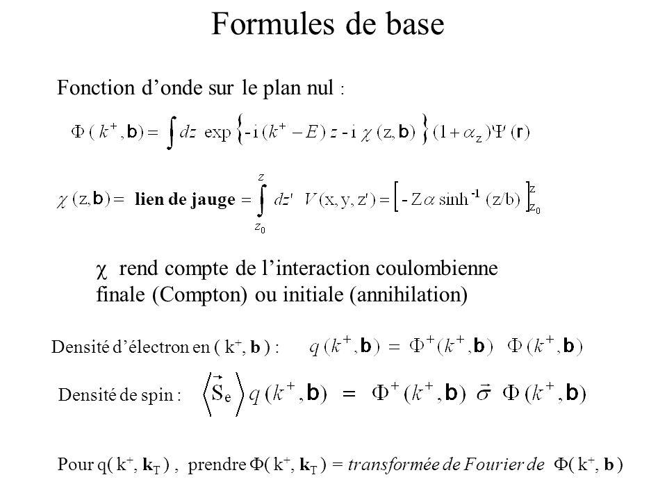 Formules de base Fonction d'onde sur le plan nul :