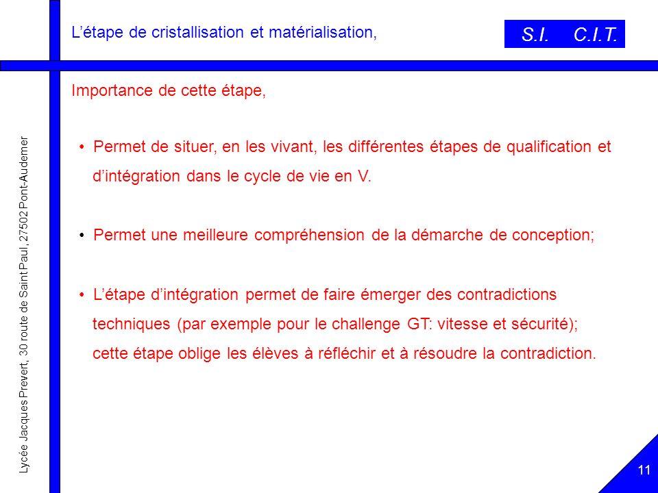 S.I. C.I.T. L'étape de cristallisation et matérialisation,
