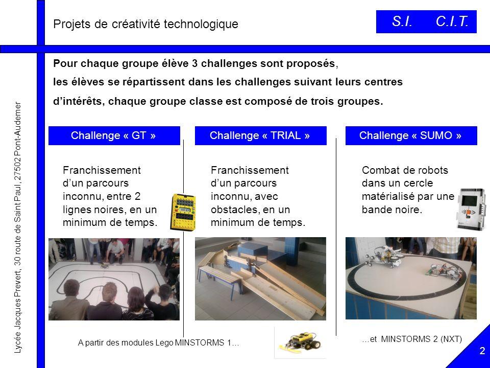 S.I. C.I.T. Projets de créativité technologique