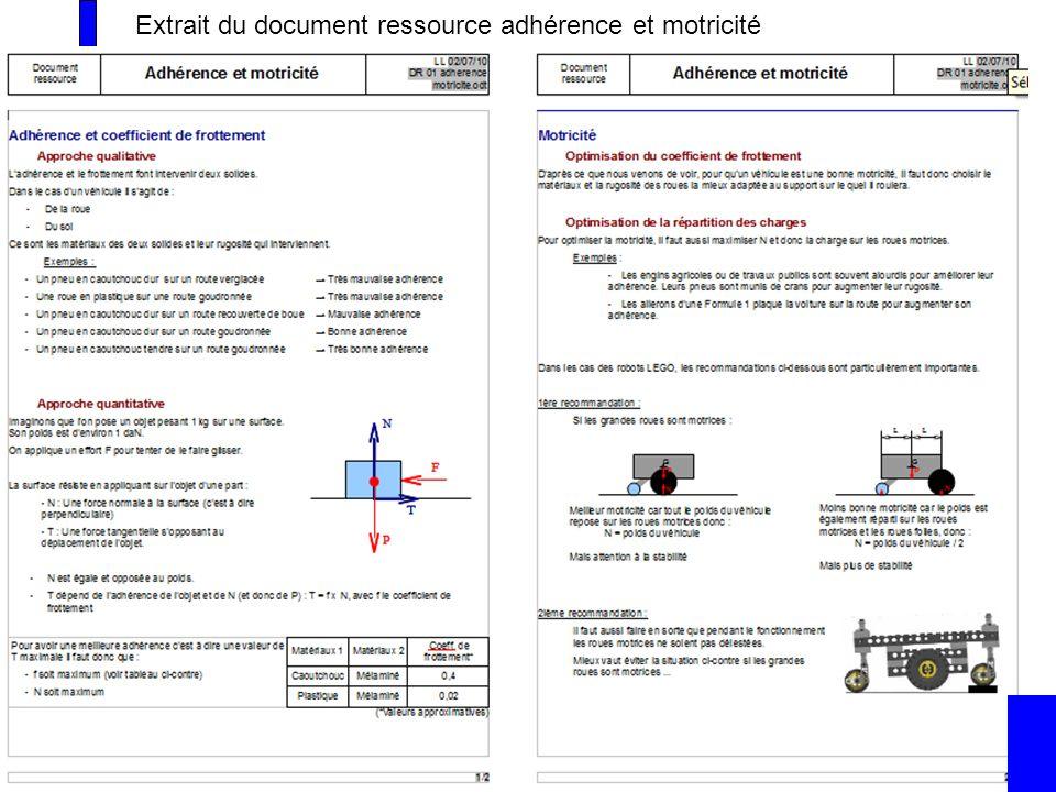 Extrait du document ressource adhérence et motricité