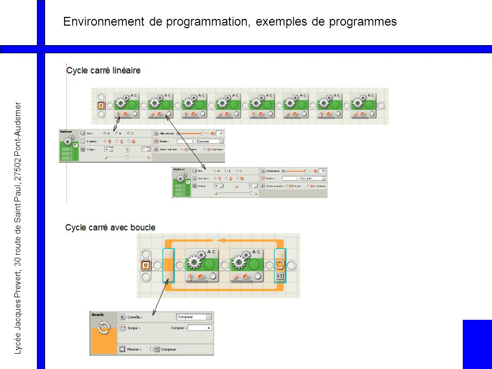 Environnement de programmation, exemples de programmes