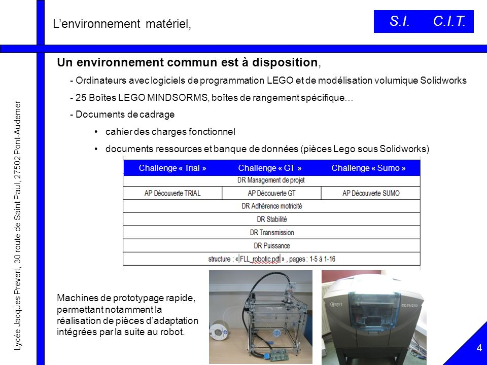 S.I. C.I.T. L'environnement matériel,