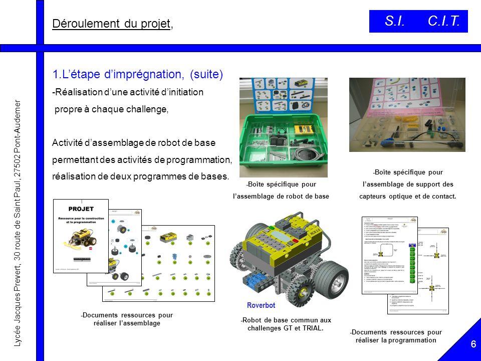 S.I. C.I.T. Déroulement du projet, 1.L'étape d'imprégnation, (suite)