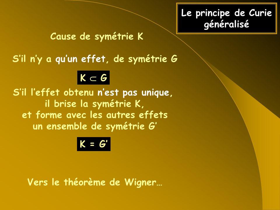 Le principe de Curie généralisé