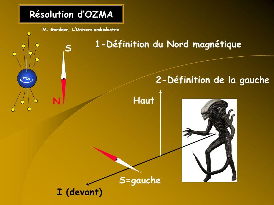 1-Définition du Nord magnétique S