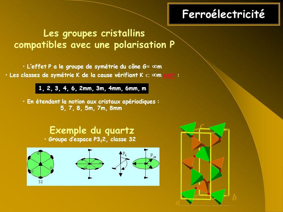 Ferroélectricité Les groupes cristallins
