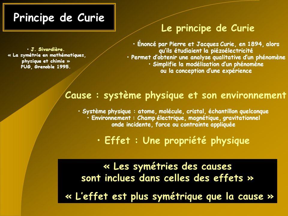 Principe de Curie Le principe de Curie