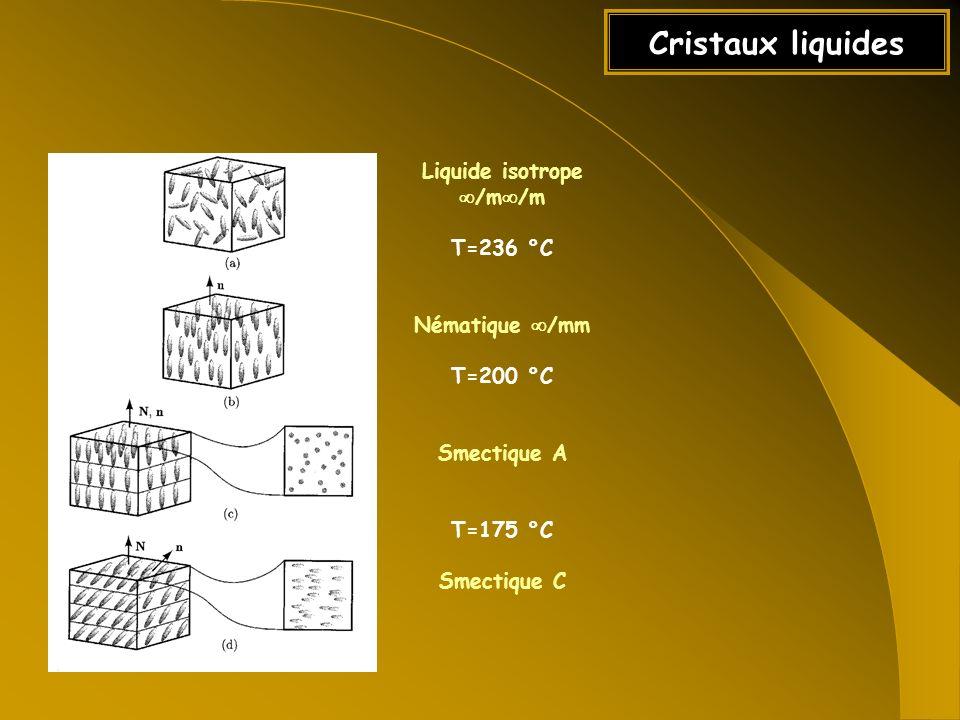 Liquide isotrope /m/m
