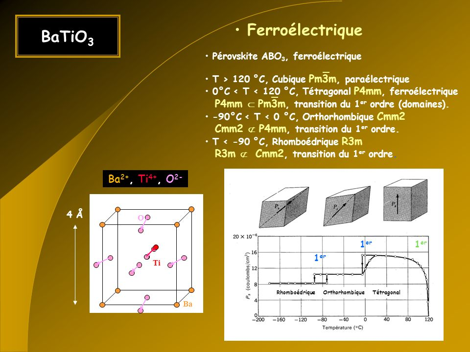 Rhomboédrique Orthorhombique Tétragonal