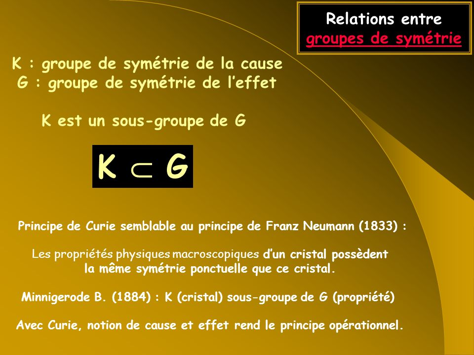 Relations entre groupes de symétrie