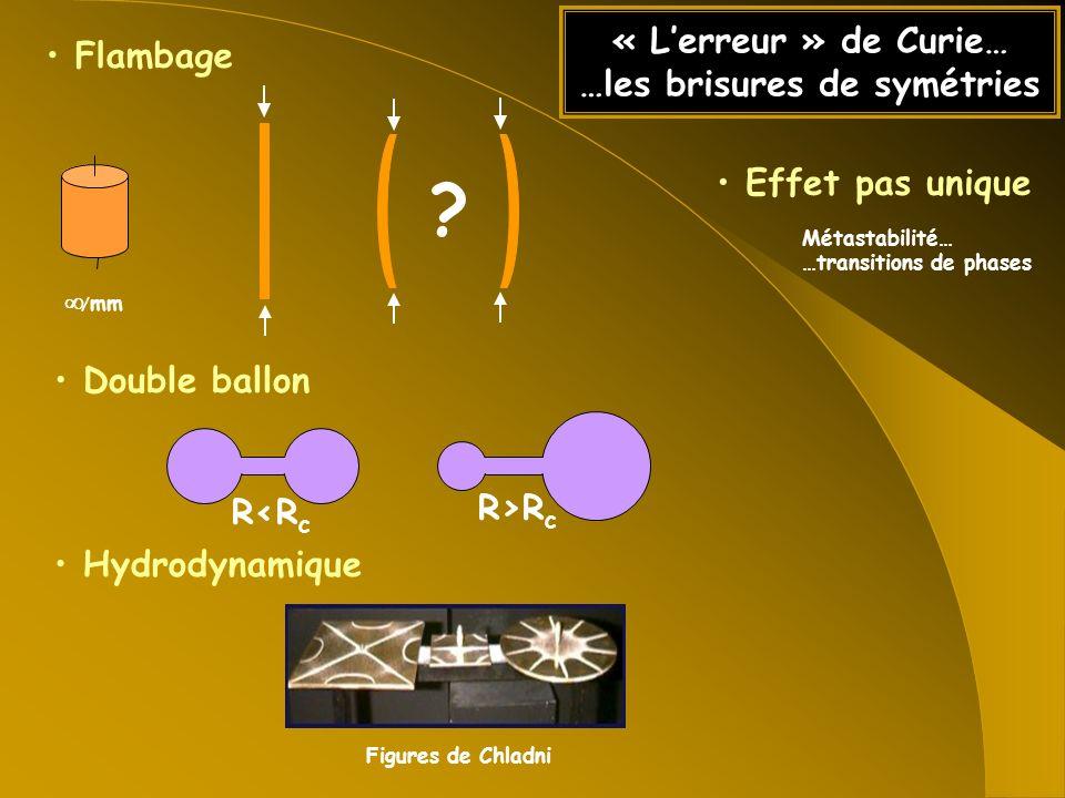 « L'erreur » de Curie… …les brisures de symétries