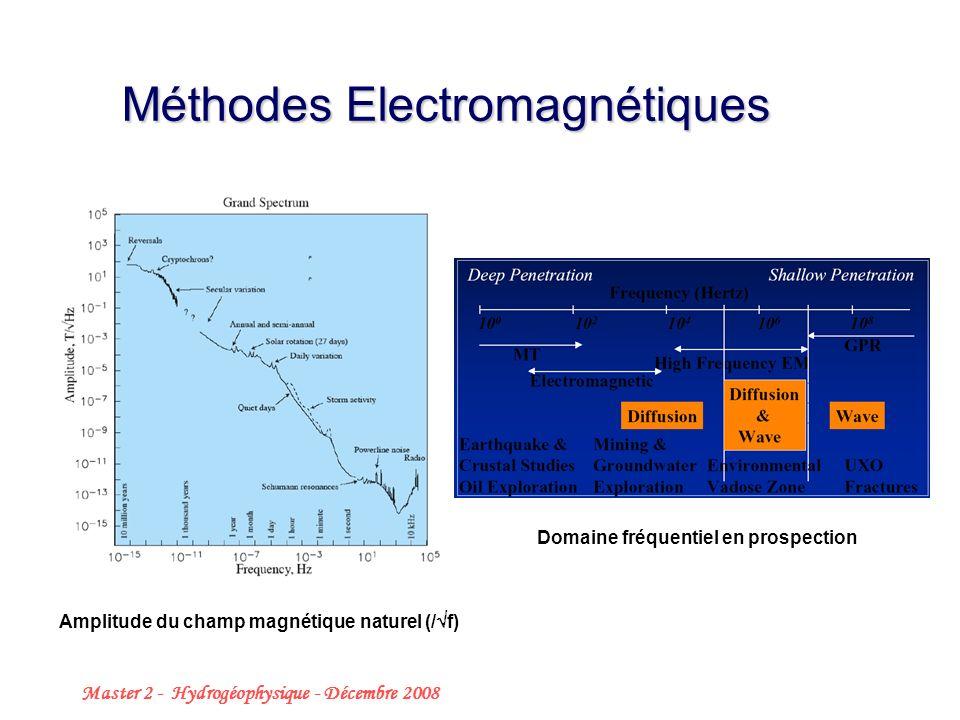Méthodes Electromagnétiques