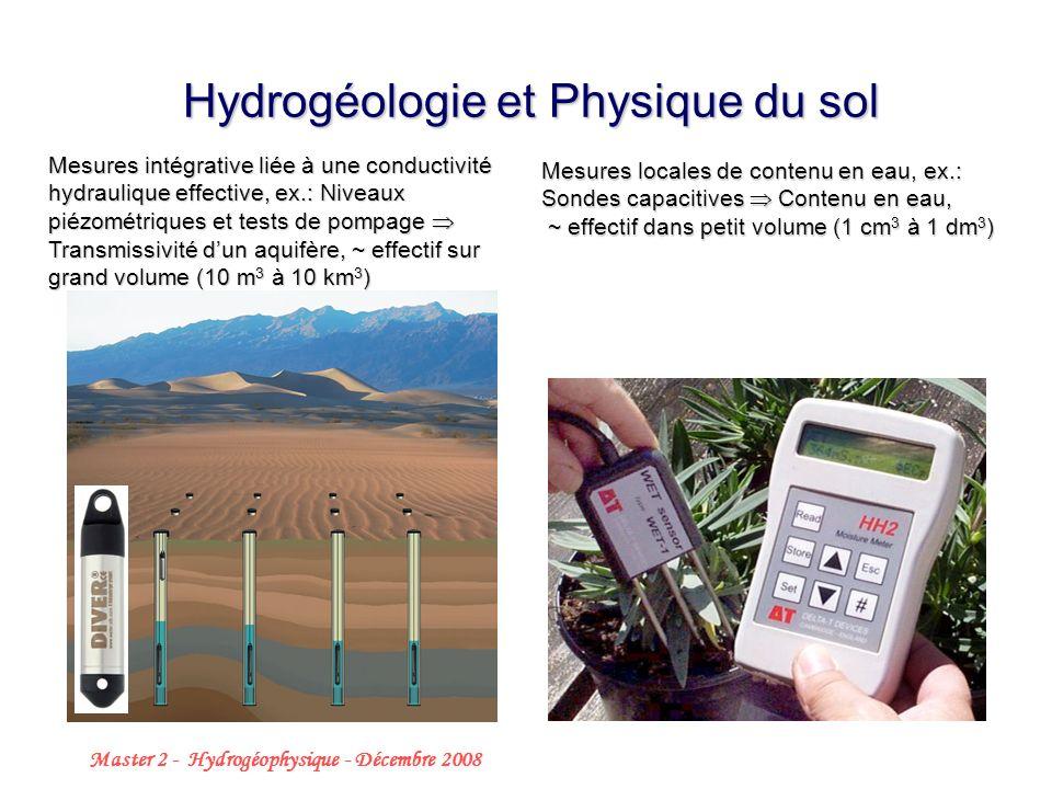 Hydrogéologie et Physique du sol