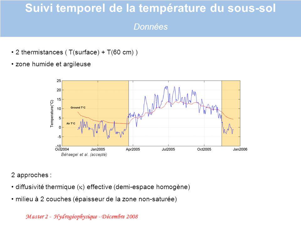 Suivi temporel de la température du sous-sol