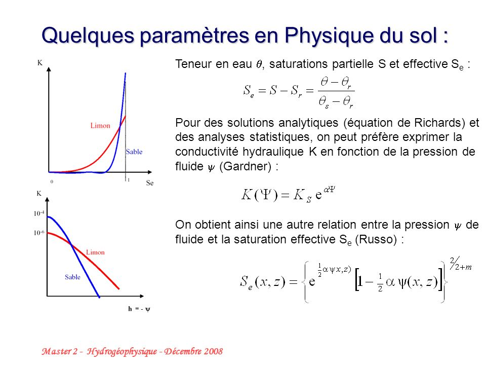 Quelques paramètres en Physique du sol :