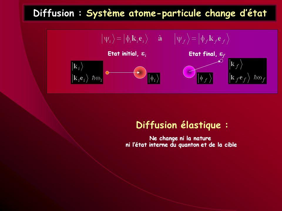 Diffusion : Système atome-particule change d'état