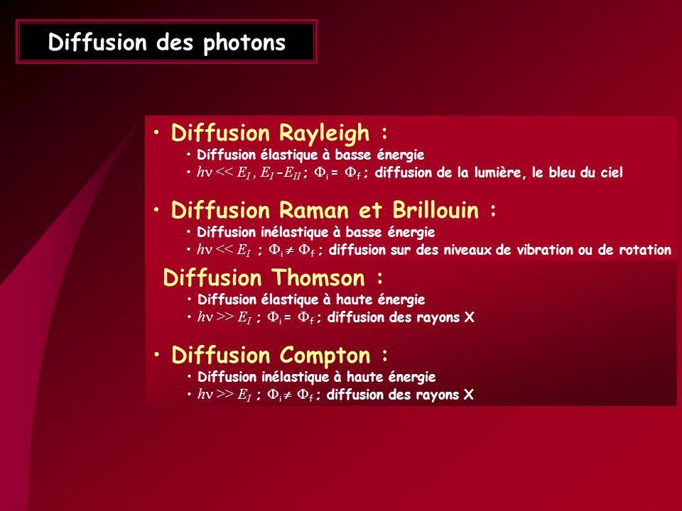 Diffusion Raman et Brillouin :
