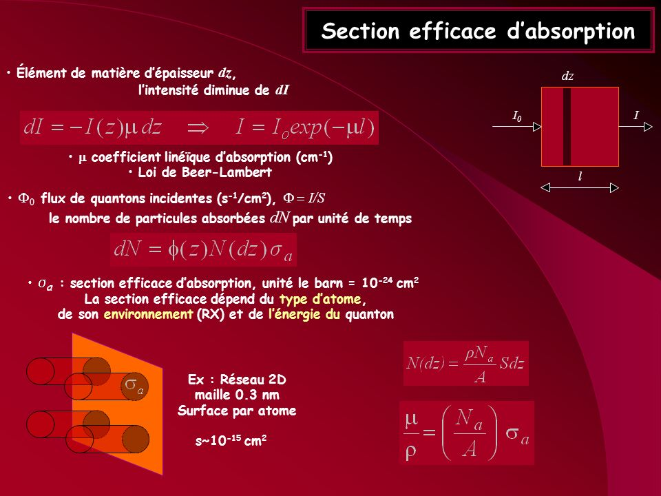 Section efficace d'absorption