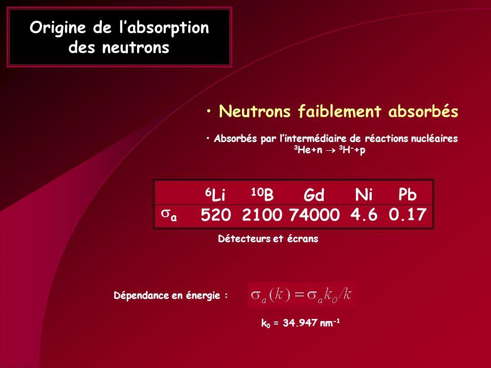 Origine de l'absorption des neutrons