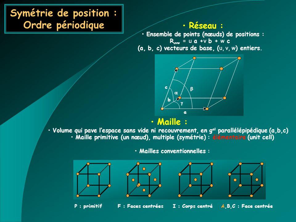 Symétrie de position : Ordre périodique