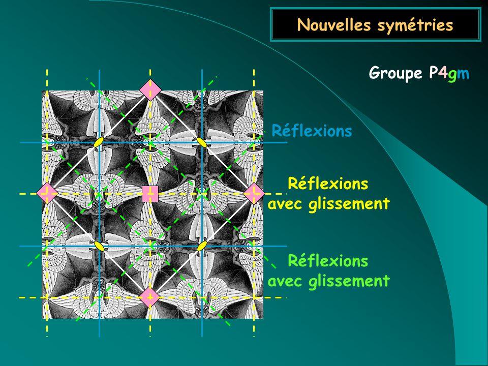 Nouvelles symétries Groupe P4gm Réflexions avec glissement Réflexions Réflexions avec glissement