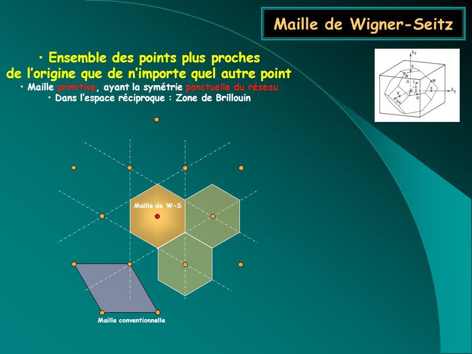 Maille de Wigner-Seitz