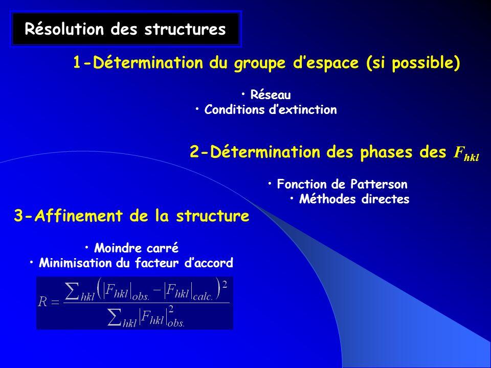 Résolution des structures