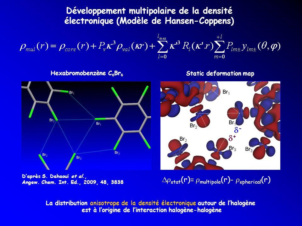 Développement multipolaire de la densité électronique (Modèle de Hansen-Coppens)