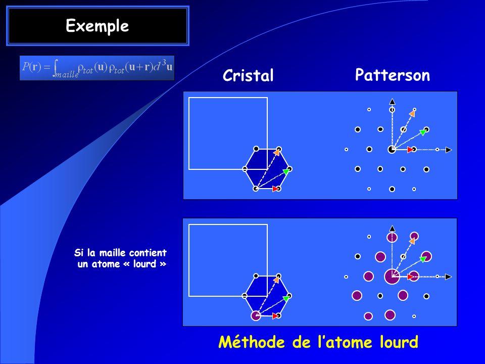 Méthode de l'atome lourd