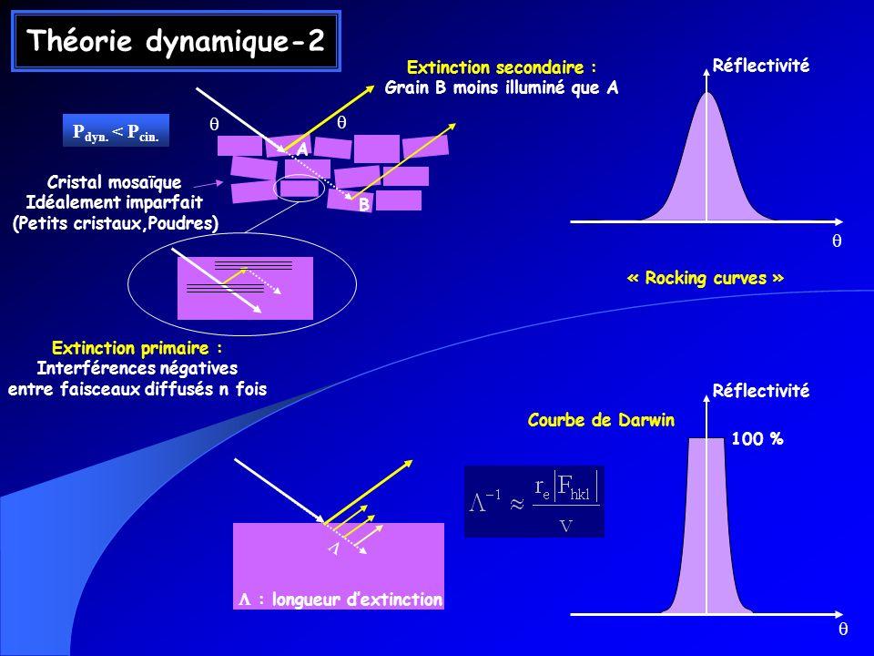 Théorie dynamique-2 q q Pdyn. < Pcin. q q Extinction secondaire :