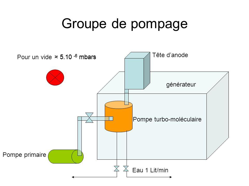 Groupe de pompage Tête d'anode Pour un vide > 5.10 -6 mbars