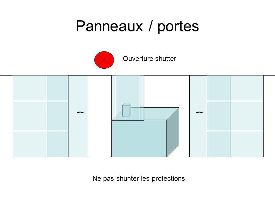 Panneaux / portes Ouverture shutter Ne pas shunter les protections
