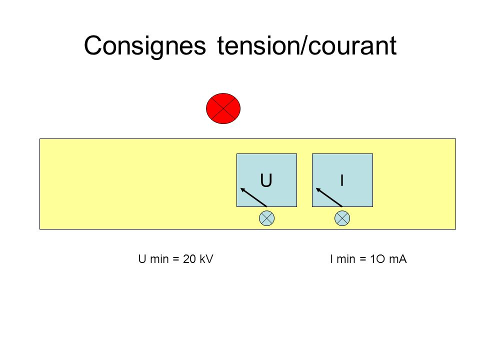 Consignes tension/courant