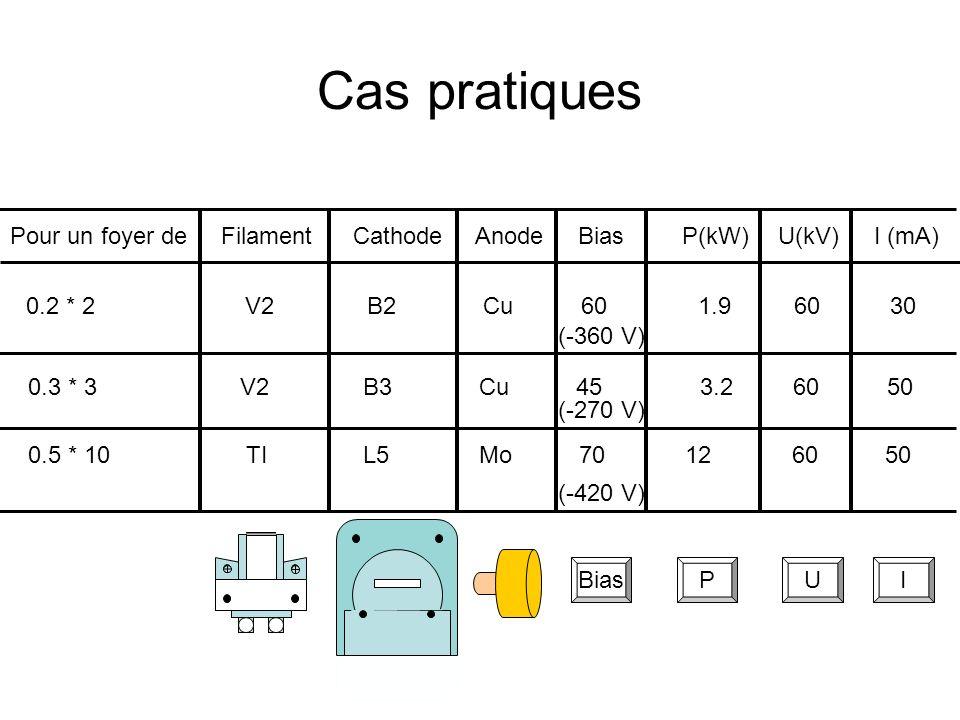 Cas pratiques Pour un foyer de Filament Cathode Anode Bias P(kW) U(kV) I (mA)