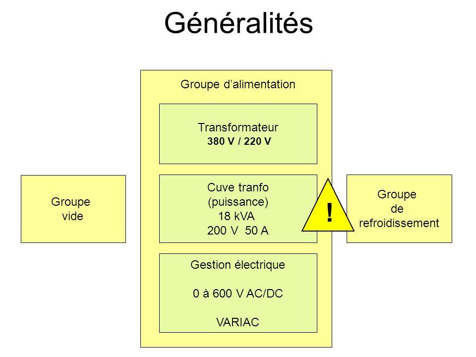 Généralités ! Groupe d'alimentation Transformateur Groupe vide
